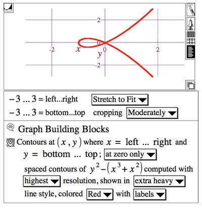 LiveMath 3.6 Contours New Features