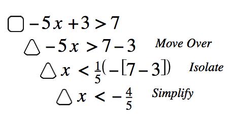 LiveMath 3.6 Inequalities Solving